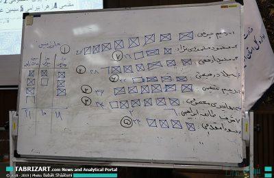 اولین دوره انتخابات هیئت مدیره انجمن نگارگران آذربایجان شرقی برگزار شد